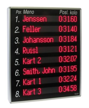 kart hall scoreboard 10pt mini r led 150dpi