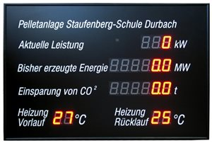 led display pelletanlage aktuelle leistung