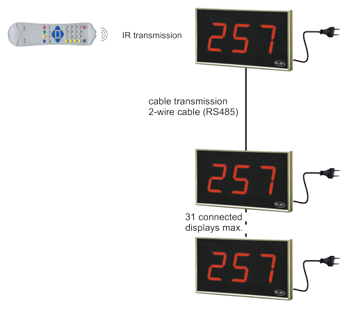 ndt-led-displays-wired2