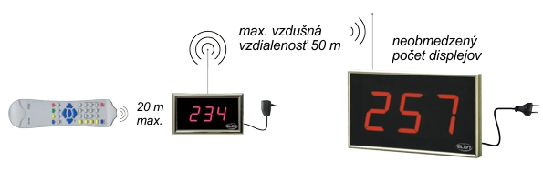 ndt-led-displays-rf
