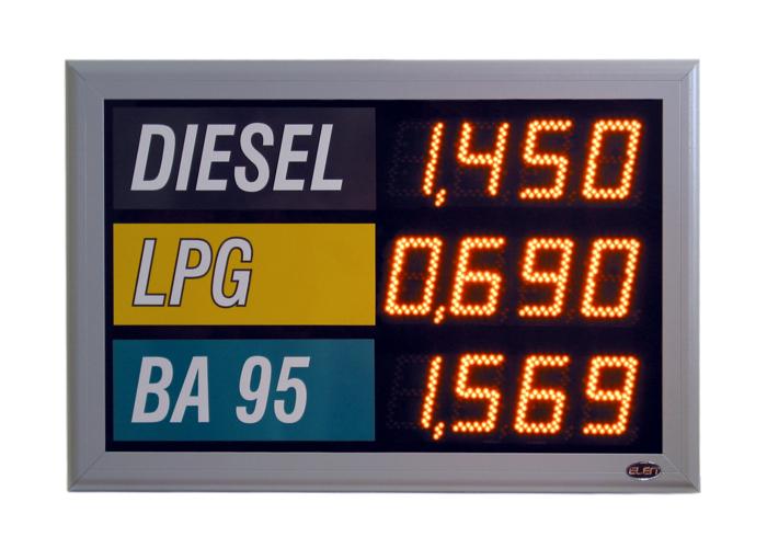 Displej - aktuálne ceny PHM, 100 mm čísla